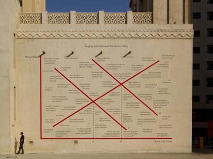 Ibghy / Lemmens: Supply and Demand for Immortality (2011), Commissioned by the Sharjah Art Foundation - SB 10 - 2011.